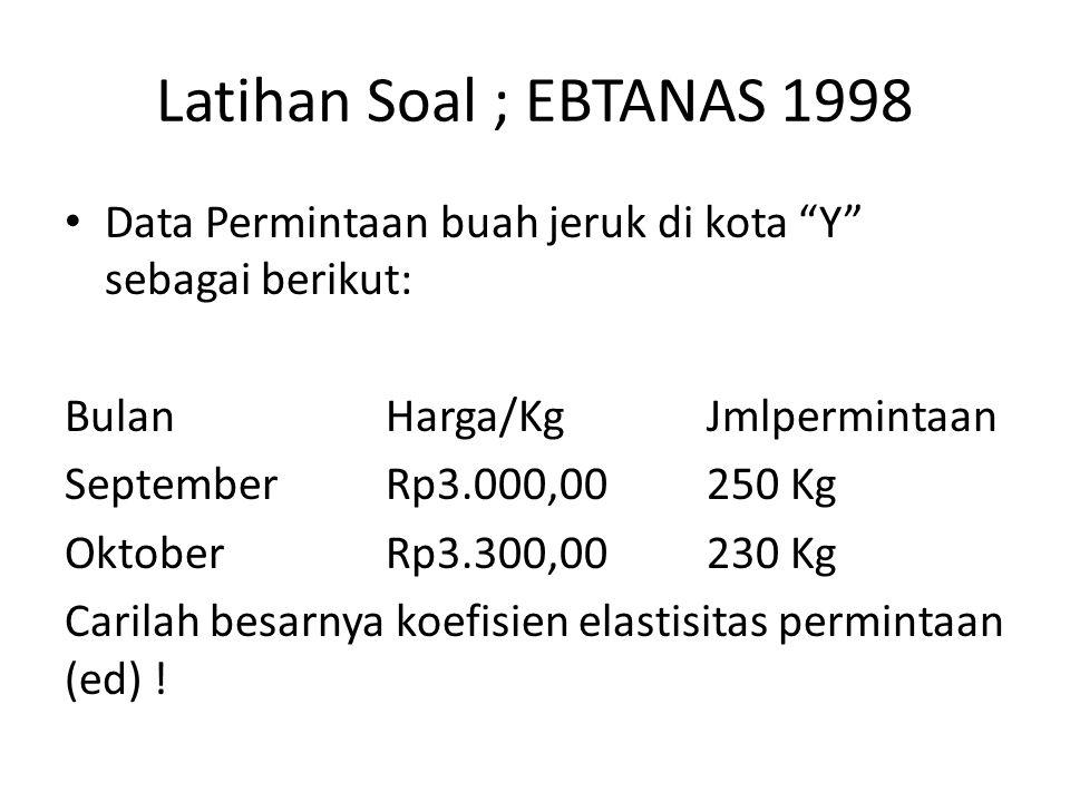 Latihan Soal ; EBTANAS 1998 Data Permintaan buah jeruk di kota Y sebagai berikut: BulanHarga/KgJmlpermintaan SeptemberRp3.000,00250 Kg OktoberRp3.300,00230 Kg Carilah besarnya koefisien elastisitas permintaan (ed) !