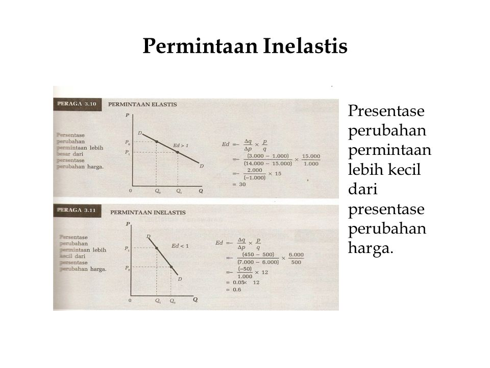 Permintaan Elastis Uniter Presetase perubahan permintaan sama dengan presentase perubahan harga.