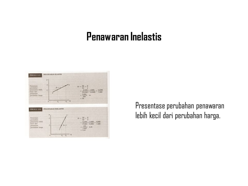 Penawaran Inelastis Presentase perubahan penawaran lebih kecil dari perubahan harga.