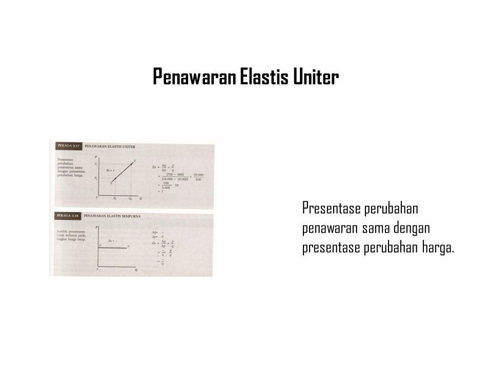 Penawaran Elastis Uniter Presentase perubahan penawaran sama dengan presentase perubahan harga.