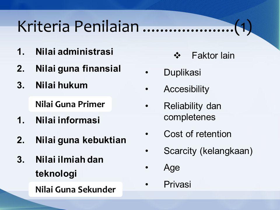 Kriteria Penilaian.....................(1) 1.Nilai administrasi 2.Nilai guna finansial 3.Nilai hukum 1.Nilai informasi 2.Nilai guna kebuktian 3.Nilai ilmiah dan teknologi  Faktor lain Duplikasi Accesibility Reliability dan completenes Cost of retention Scarcity (kelangkaan) Age Privasi Nilai Guna Primer Nilai Guna Sekunder