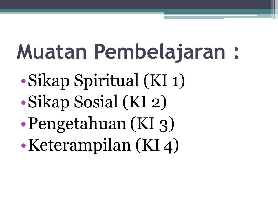 Muatan Pembelajaran : Sikap Spiritual (KI 1) Sikap Sosial (KI 2) Pengetahuan (KI 3) Keterampilan (KI 4)