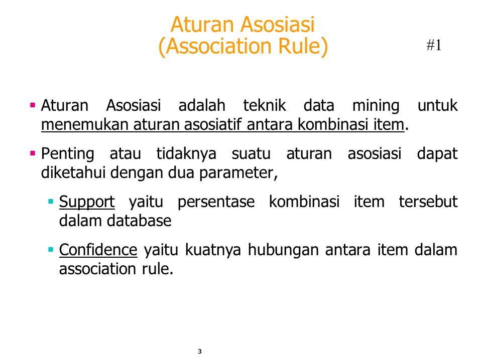 Aturan Asosiasi (Association Rule)  Aturan Asosiasi adalah teknik data mining untuk menemukan aturan asosiatif antara kombinasi item.