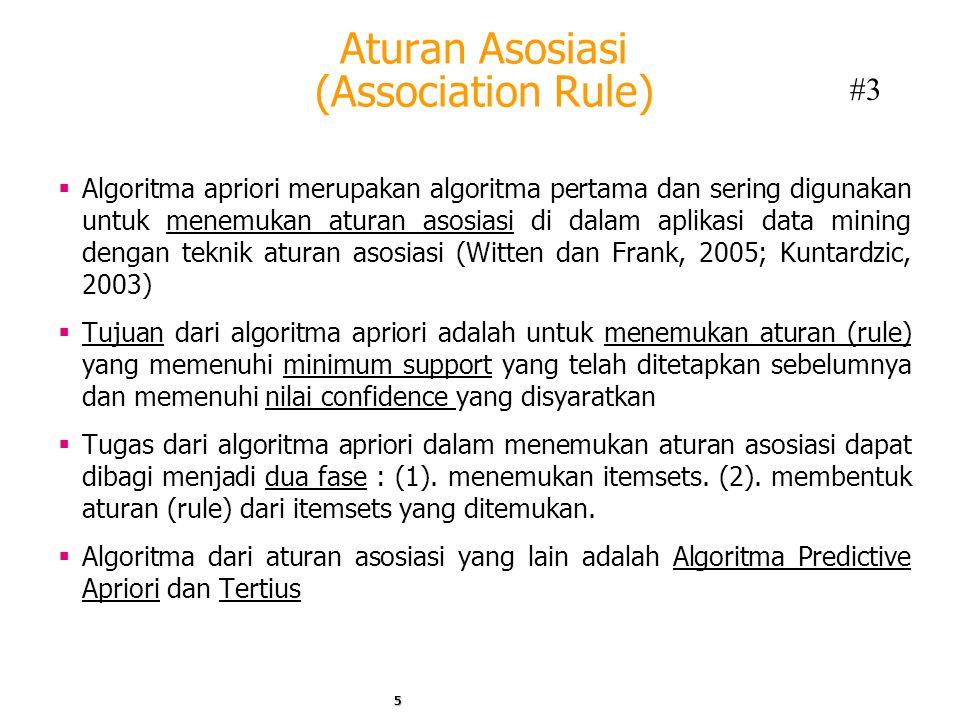 Aturan Asosiasi (Association Rule)  Algoritma apriori merupakan algoritma pertama dan sering digunakan untuk menemukan aturan asosiasi di dalam aplik