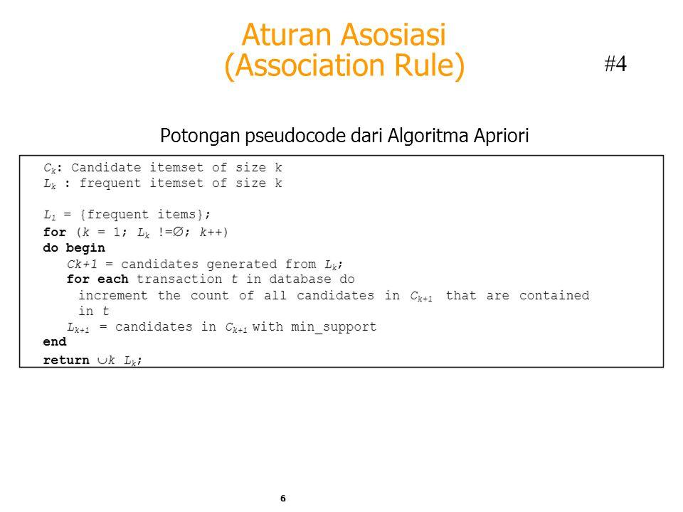 Aturan Asosiasi (Association Rule) Potongan pseudocode dari Algoritma Apriori 6 #4