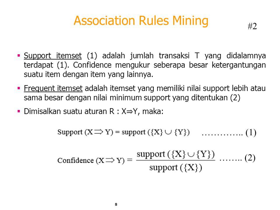 Association Rules Mining  Support itemset (1) adalah jumlah transaksi T yang didalamnya terdapat (1).