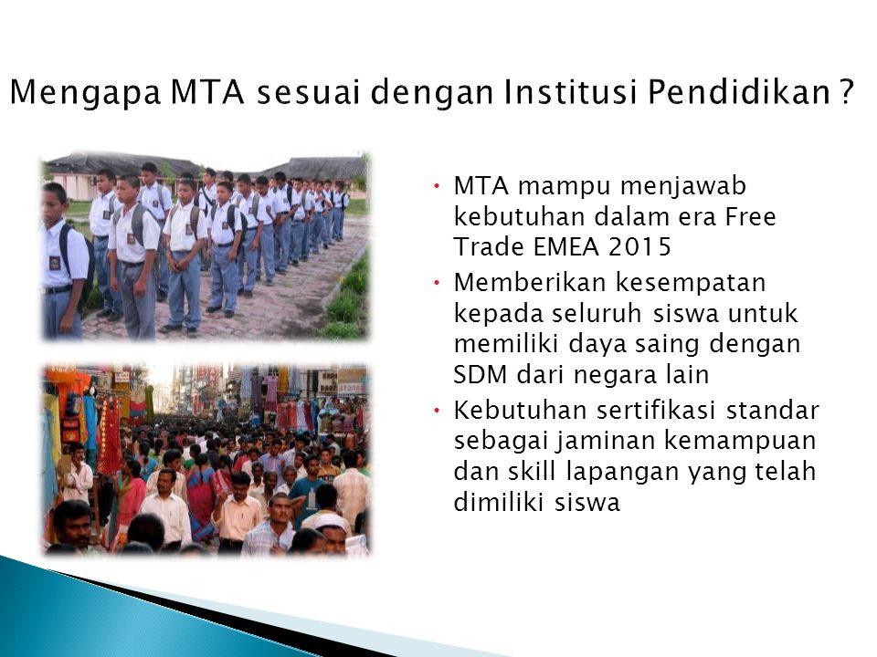  MTA mampu menjawab kebutuhan dalam era Free Trade EMEA 2015  Memberikan kesempatan kepada seluruh siswa untuk memiliki daya saing dengan SDM dari n