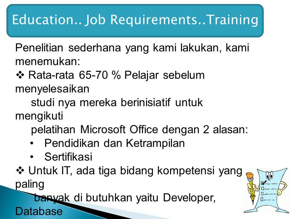Education.. Job Requirements..Training Penelitian sederhana yang kami lakukan, kami menemukan:  Rata-rata 65-70 % Pelajar sebelum menyelesaikan studi