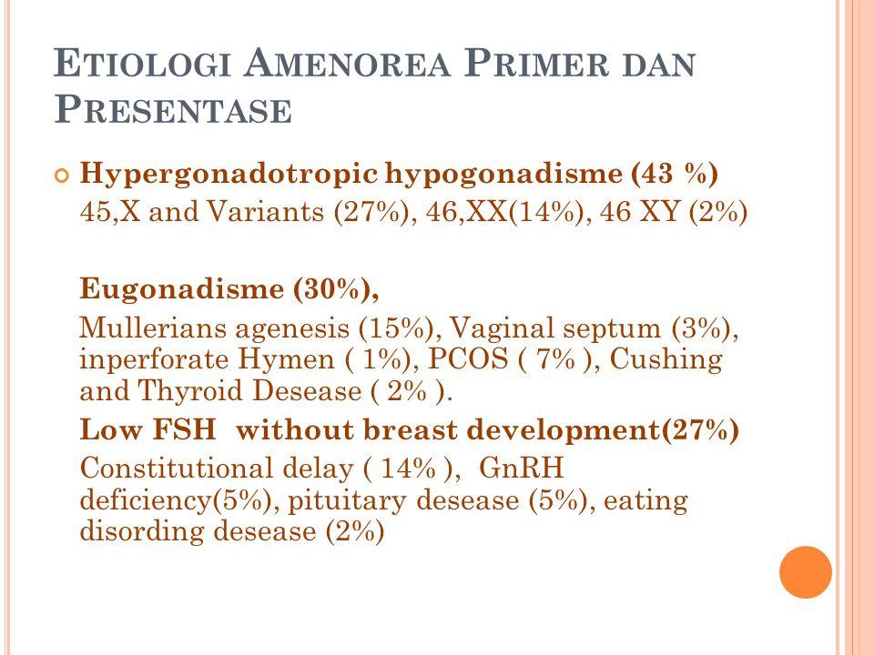 E TIOLOGI A MENOREA P RIMER DAN P RESENTASE Hypergonadotropic hypogonadisme (43 %) 45,X and Variants (27%), 46,XX(14%), 46 XY (2%) Eugonadisme (30%),