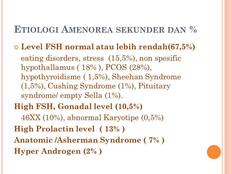 E TIOLOGI A MENOREA SEKUNDER DAN % Level FSH normal atau lebih rendah(67,5%) eating disorders, stress (15,5%), non spesific hypothallamus ( 18% ), PCO