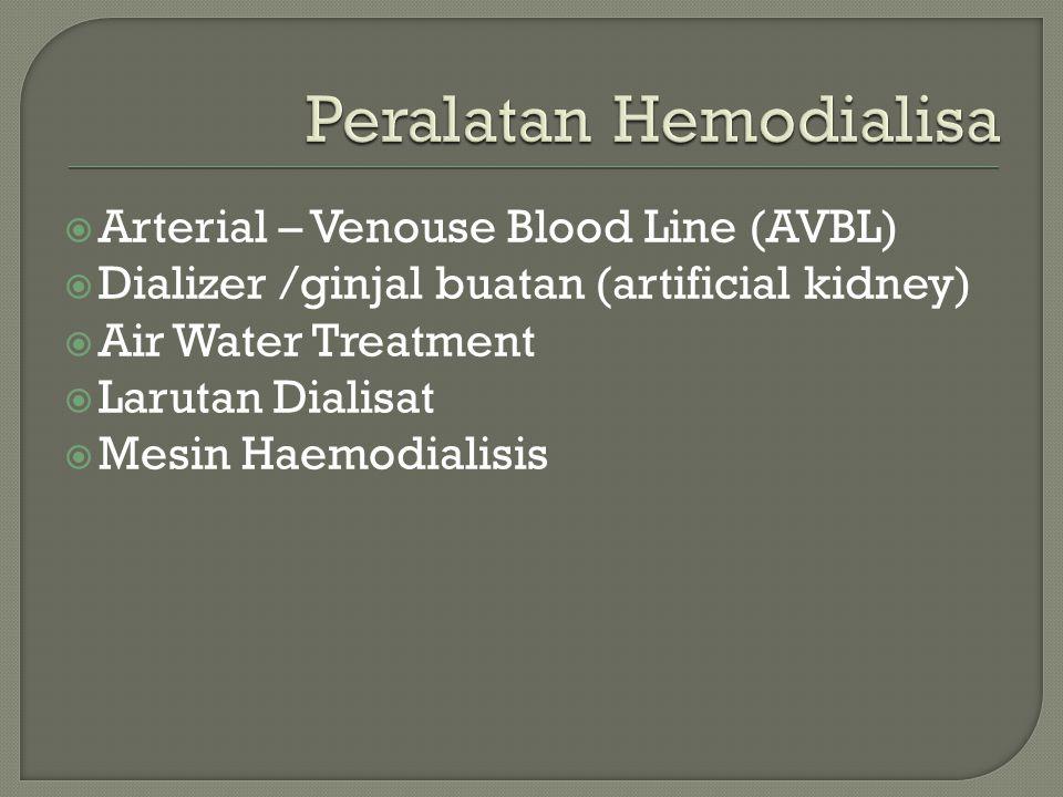  Arterial – Venouse Blood Line (AVBL)  Dializer /ginjal buatan (artificial kidney)  Air Water Treatment  Larutan Dialisat  Mesin Haemodialisis