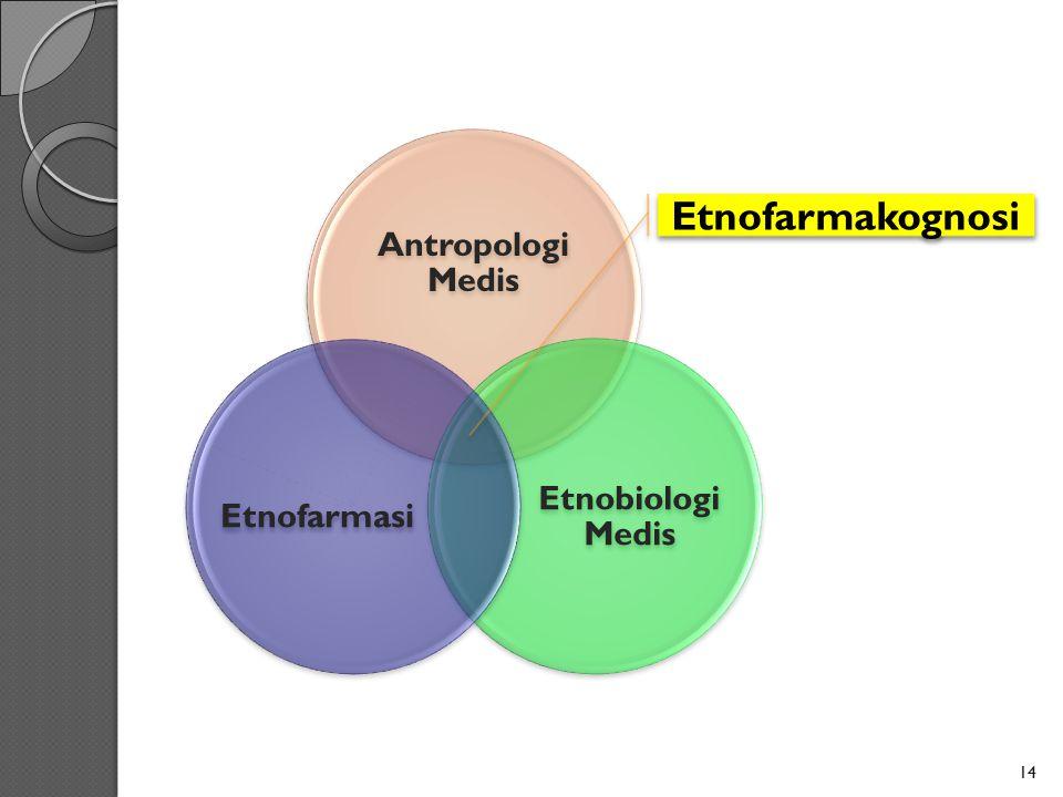 14 Antropologi Medis Etnobiologi Medis Etnofarmasi Etnofarmakognosi