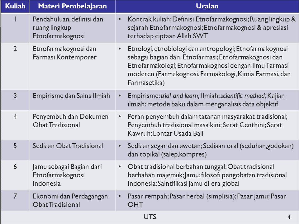 KuliahMateri PembelajaranUraian 1Pendahuluan, definisi dan ruang lingkup Etnofarmakognosi Kontrak kuliah; Definisi Etnofarmakognosi; Ruang lingkup & s