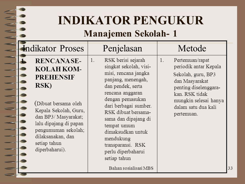 Bahan sosialisasi MBS32  Peningkatan kemampuan pengawas agar mampu menjadi pembina program rintisan dan menjadi agen dalam penyebarluasannya (Lanjuta