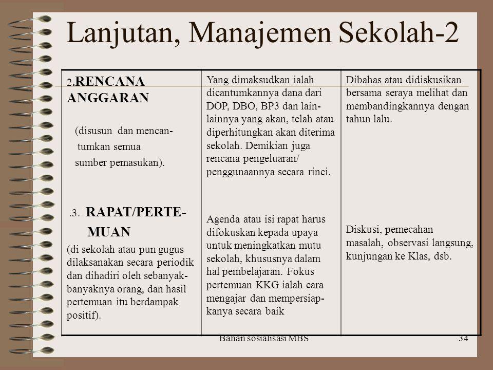 Bahan sosialisasi MBS33 INDIKATOR PENGUKUR Manajemen Sekolah- 1 Indikator ProsesPenjelasanMetode 1.RENCANA SE- KOLAH KOM- PREHENSIF RSK) ( Dibuat bers