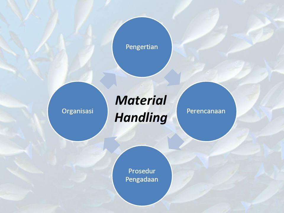 PengertianPerencanaan Prosedur Pengadaan Organisasi Material Handling