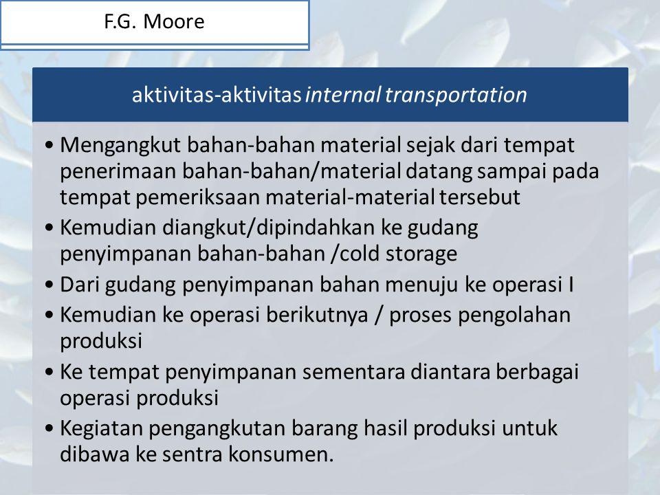 aktivitas-aktivitas internal transportation Mengangkut bahan-bahan material sejak dari tempat penerimaan bahan-bahan/material datang sampai pada tempa