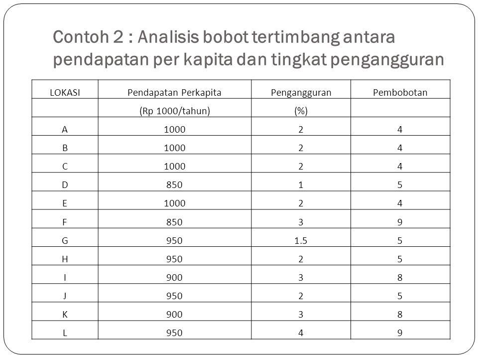 Contoh 2 : Analisis bobot tertimbang antara pendapatan per kapita dan tingkat pengangguran LOKASIPendapatan PerkapitaPengangguranPembobotan (Rp 1000/t