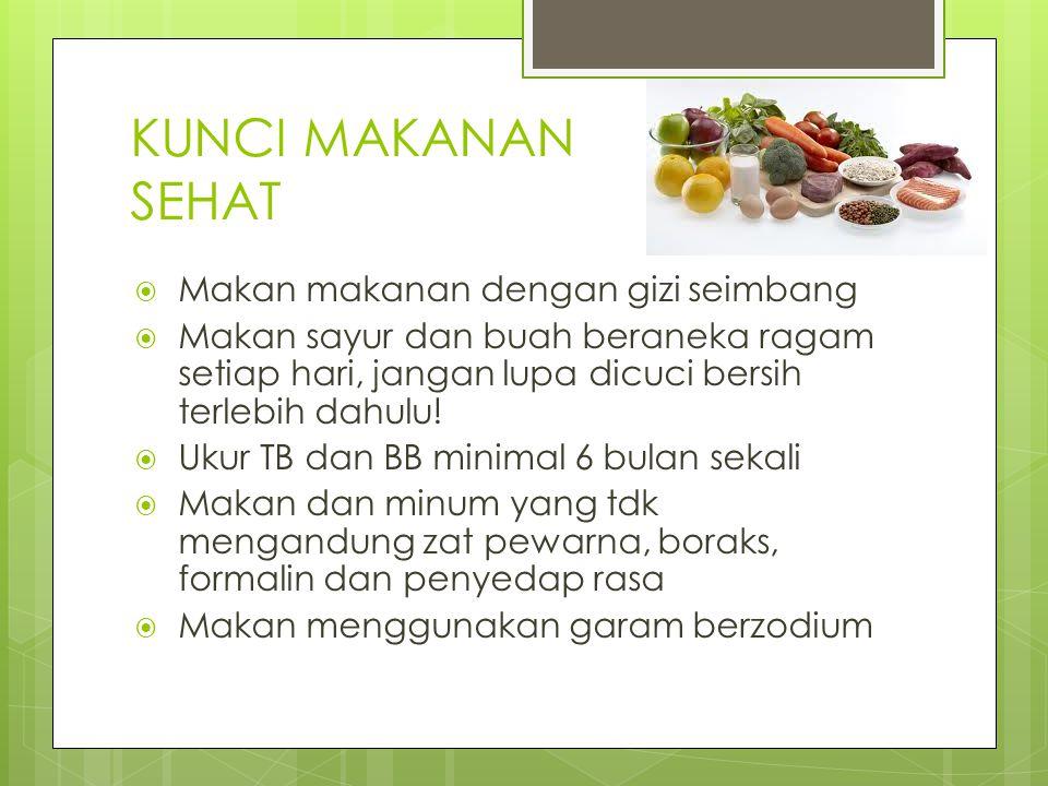 KUNCI MAKANAN SEHAT  Makan makanan dengan gizi seimbang  Makan sayur dan buah beraneka ragam setiap hari, jangan lupa dicuci bersih terlebih dahulu!