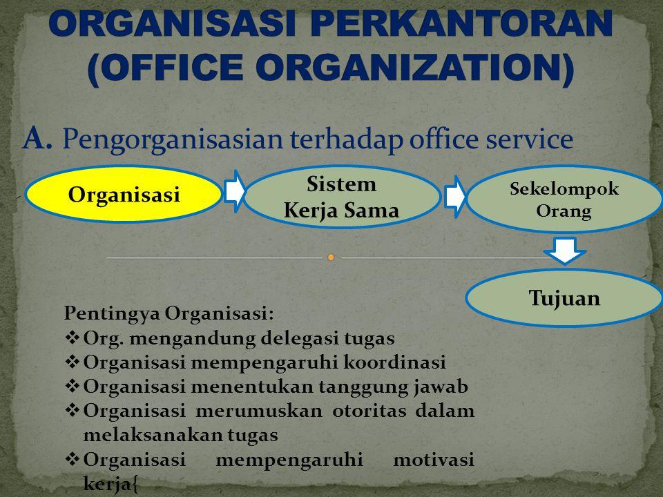 A. Pengorganisasian terhadap office service Organisasi Sistem Kerja Sama Sekelompok Orang Tujuan Pentingya Organisasi:  Org. mengandung delegasi tuga