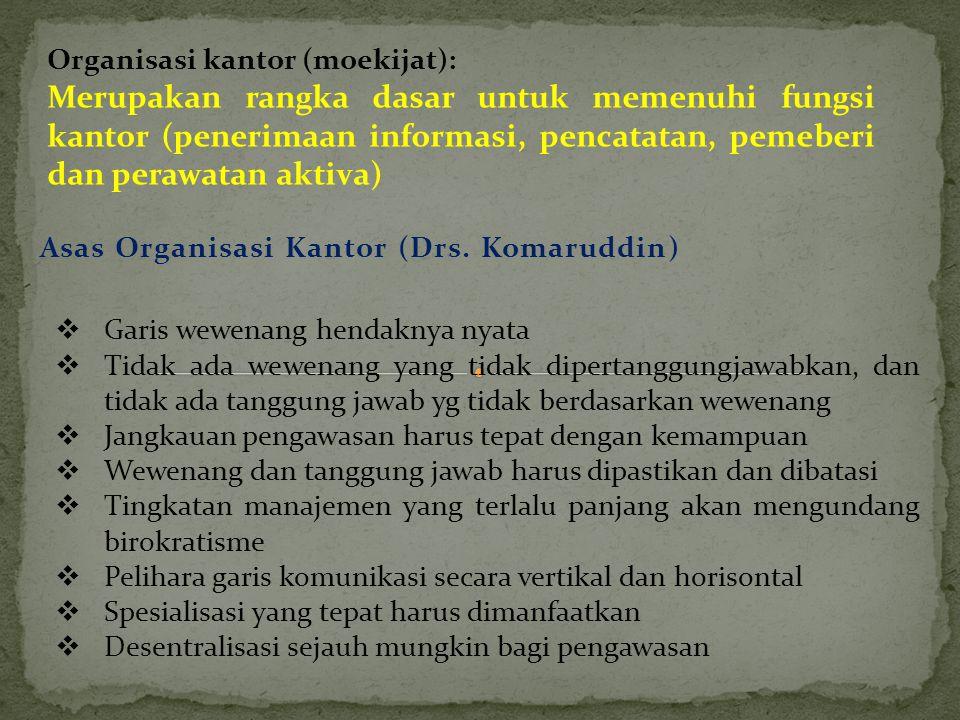 Asas Organisasi Kantor (Drs. Komaruddin)  Garis wewenang hendaknya nyata  Tidak ada wewenang yang tidak dipertanggungjawabkan, dan tidak ada tanggun