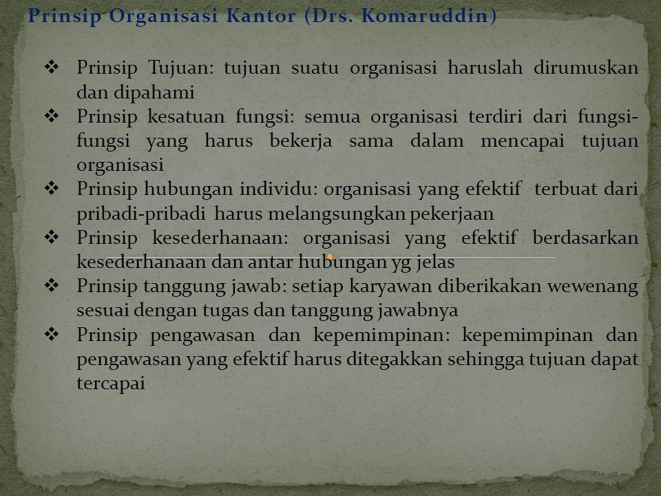Prinsip Organisasi Kantor (Drs. Komaruddin)  Prinsip Tujuan: tujuan suatu organisasi haruslah dirumuskan dan dipahami  Prinsip kesatuan fungsi: semu