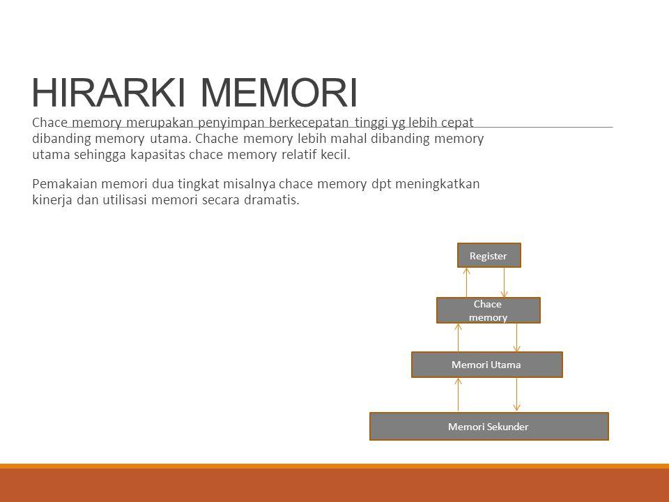 HIRARKI MEMORI Chace memory merupakan penyimpan berkecepatan tinggi yg lebih cepat dibanding memory utama. Chache memory lebih mahal dibanding memory