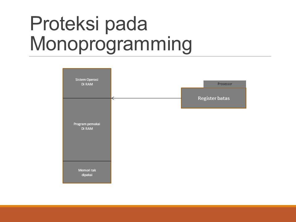 Proteksi pada Monoprogramming Sistem Operasi Di RAM Program pemakai Di RAM Memori tak dipakai Register batas Prosessor
