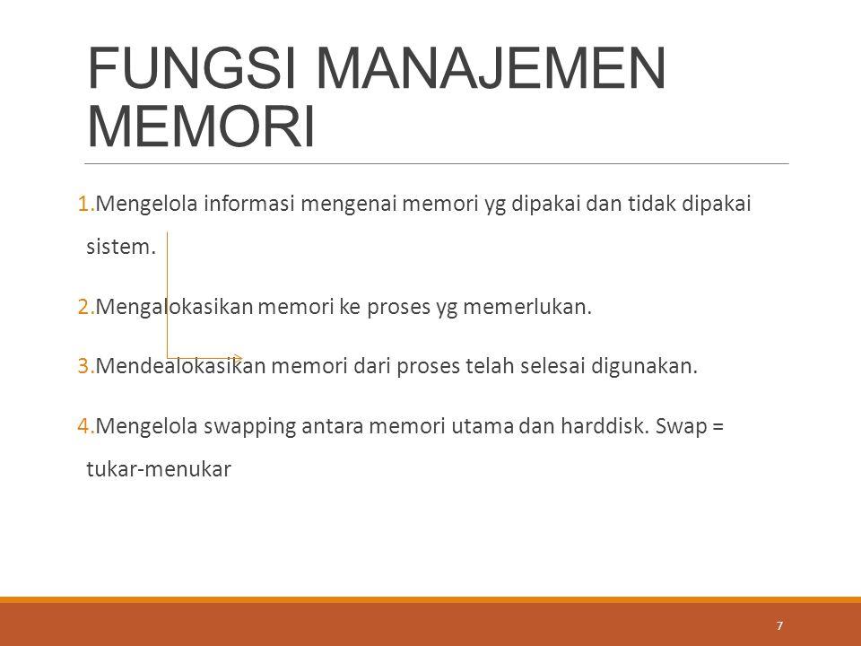 FUNGSI MANAJEMEN MEMORI 1.Mengelola informasi mengenai memori yg dipakai dan tidak dipakai sistem. 2.Mengalokasikan memori ke proses yg memerlukan. 3.