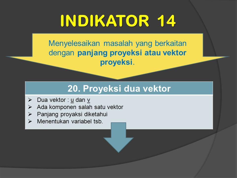 INDIKATOR 14 Menyelesaikan masalah yang berkaitan dengan panjang proyeksi atau vektor proyeksi. 20. Proyeksi dua vektor  Dua vektor : u dan v  Ada k
