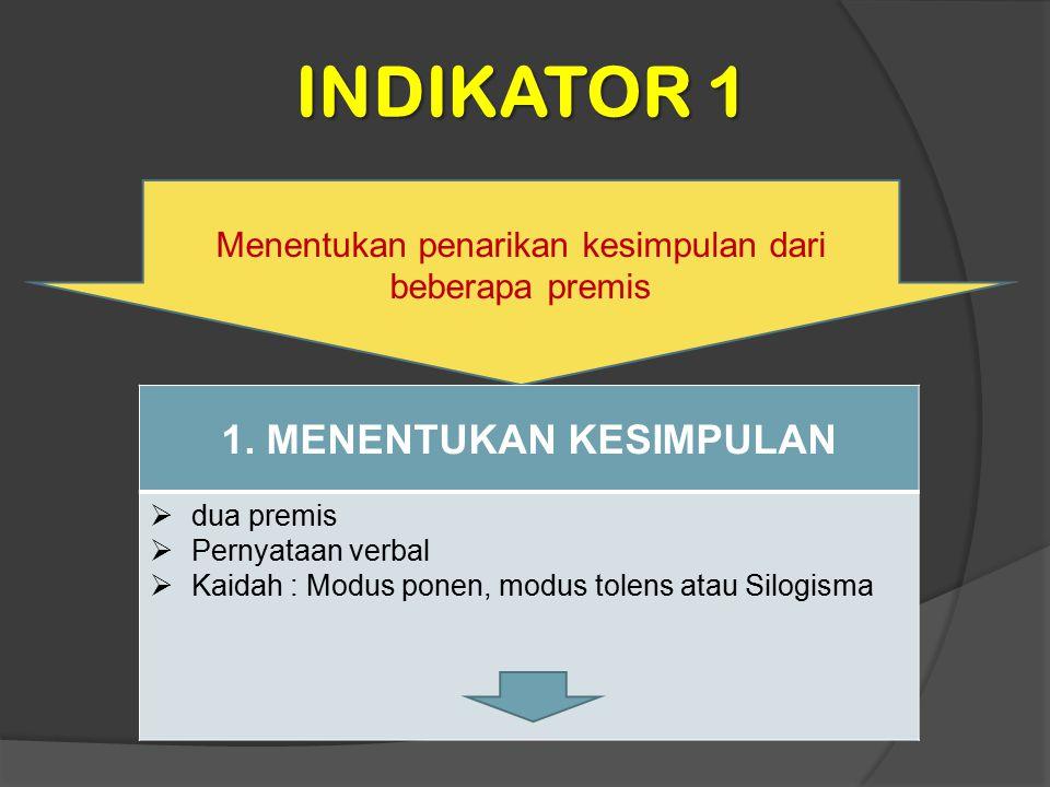 INDIKATOR 1 Menentukan penarikan kesimpulan dari beberapa premis 1. MENENTUKAN KESIMPULAN  dua premis  Pernyataan verbal  Kaidah : Modus ponen, mod