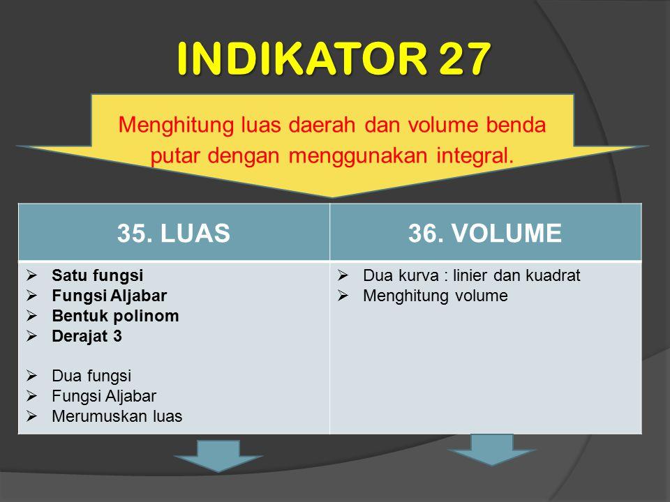 INDIKATOR 27 Menghitung luas daerah dan volume benda putar dengan menggunakan integral. 35. LUAS36. VOLUME  Satu fungsi  Fungsi Aljabar  Bentuk pol