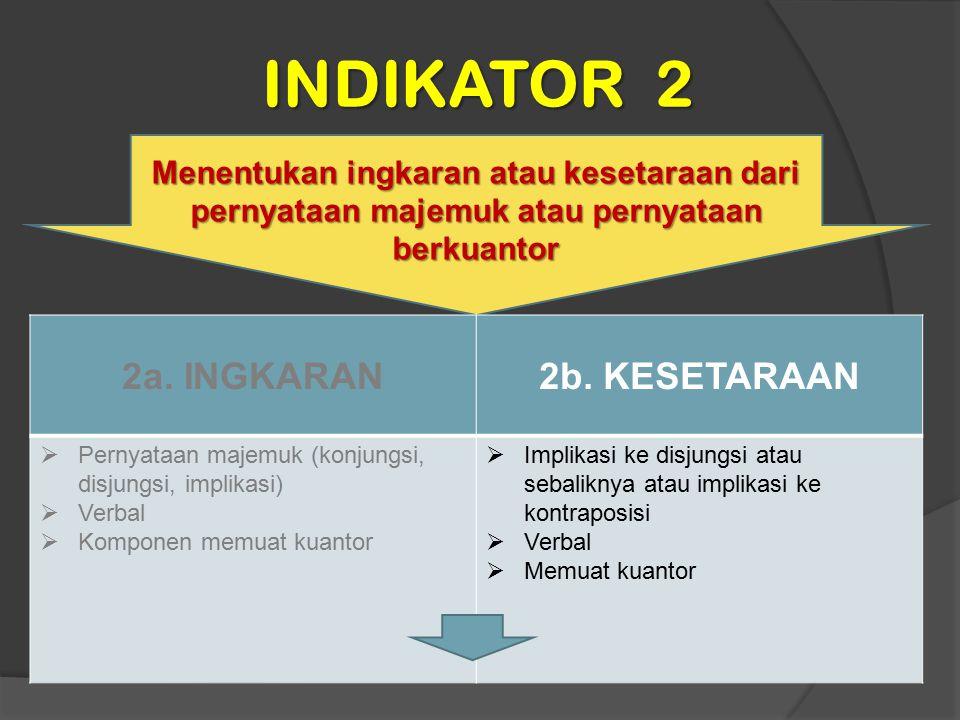 INDIKATOR 2 Menentukan ingkaran atau kesetaraan dari pernyataan majemuk atau pernyataan berkuantor 2a. INGKARAN2b. KESETARAAN  Pernyataan majemuk (ko