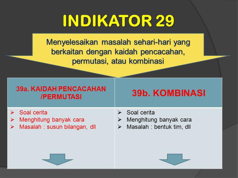 INDIKATOR 29 Menyelesaikan masalah sehari-hari yang berkaitan dengan kaidah pencacahan, permutasi, atau kombinasi 39a. KAIDAH PENCACAHAN /PERMUTASI 39