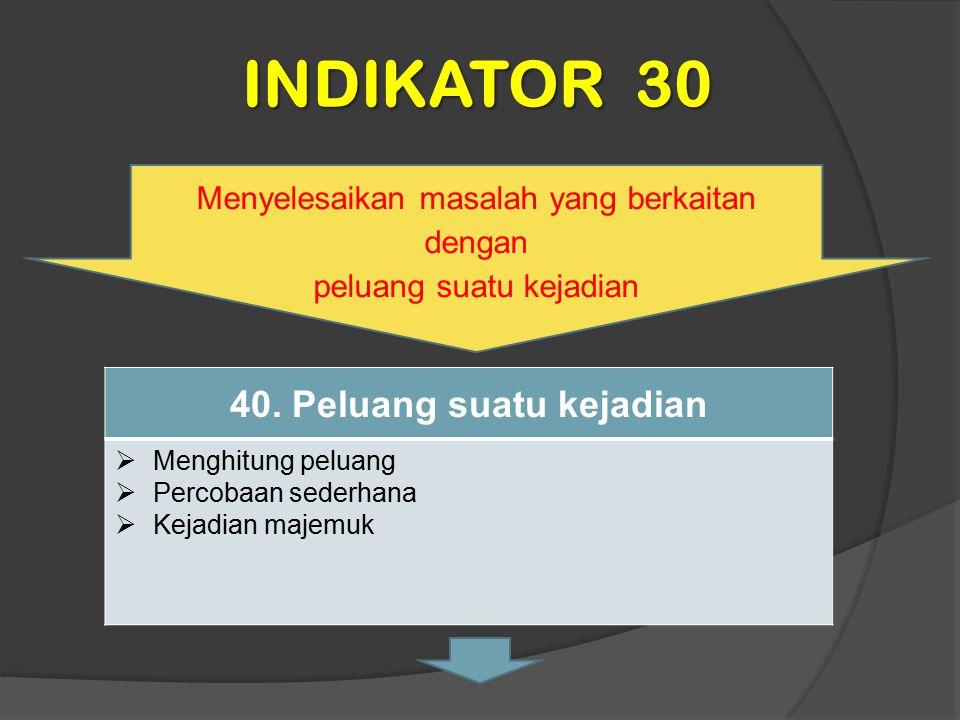 INDIKATOR 30 Menyelesaikan masalah yang berkaitan dengan peluang suatu kejadian 40. Peluang suatu kejadian  Menghitung peluang  Percobaan sederhana