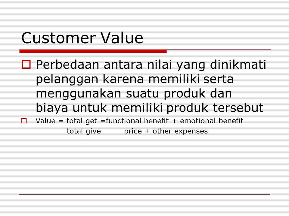 Customer Value  Perbedaan antara nilai yang dinikmati pelanggan karena memiliki serta menggunakan suatu produk dan biaya untuk memiliki produk terseb