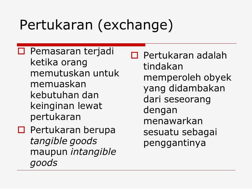 Pertukaran (exchange)  Pemasaran terjadi ketika orang memutuskan untuk memuaskan kebutuhan dan keinginan lewat pertukaran  Pertukaran berupa tangibl