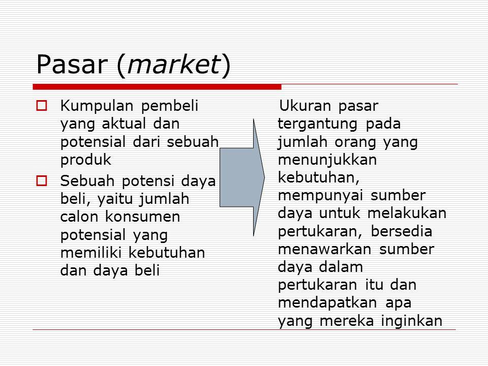 Pasar (market)  Kumpulan pembeli yang aktual dan potensial dari sebuah produk  Sebuah potensi daya beli, yaitu jumlah calon konsumen potensial yang