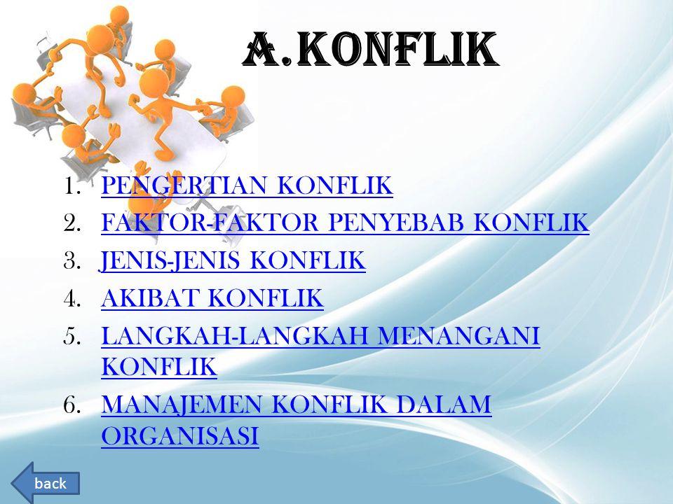 A.KONFLIK 1.PENGERTIAN KONFLIKPENGERTIAN KONFLIK 2.FAKTOR-FAKTOR PENYEBAB KONFLIKFAKTOR-FAKTOR PENYEBAB KONFLIK 3.JENIS-JENIS KONFLIKJENIS-JENIS KONFLIK 4.AKIBAT KONFLIKAKIBAT KONFLIK 5.LANGKAH-LANGKAH MENANGANI KONFLIKLANGKAH-LANGKAH MENANGANI KONFLIK 6.MANAJEMEN KONFLIK DALAM ORGANISASIMANAJEMEN KONFLIK DALAM ORGANISASI back