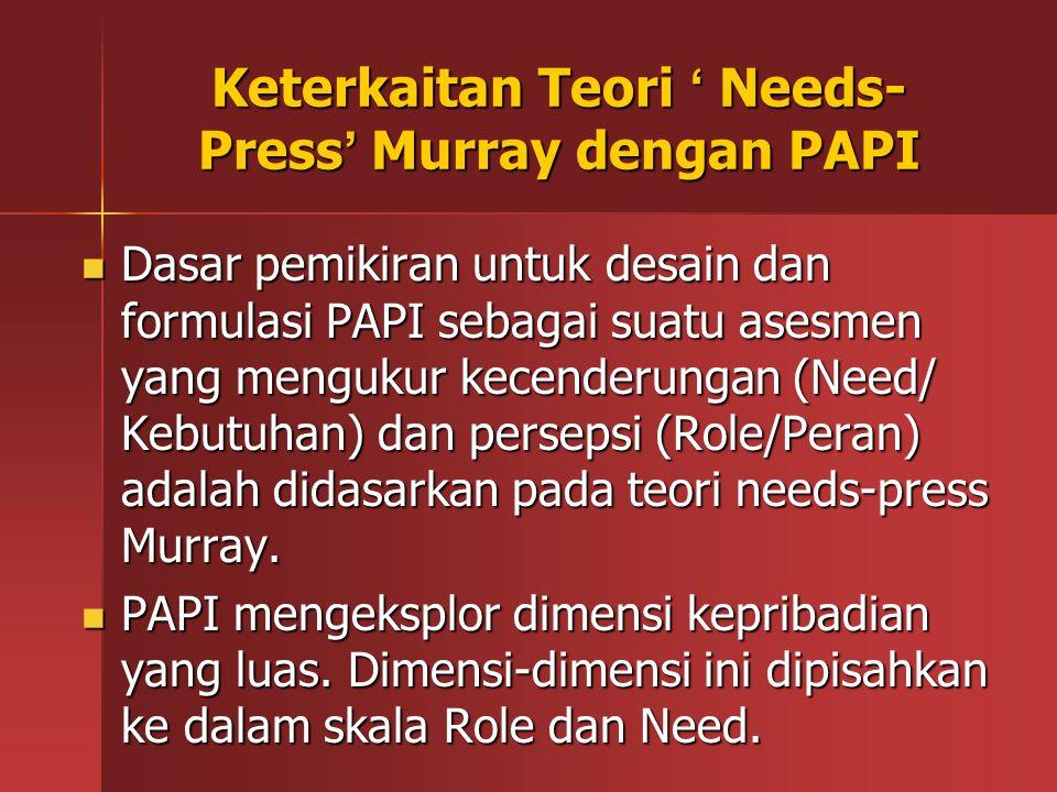 Keterkaitan Teori ' Needs- Press ' Murray dengan PAPI Dasar pemikiran untuk desain dan formulasi PAPI sebagai suatu asesmen yang mengukur kecenderunga