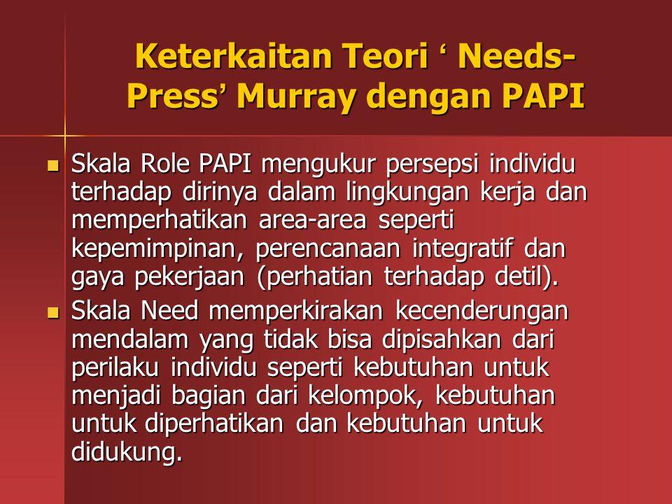 Keterkaitan Teori ' Needs- Press ' Murray dengan PAPI Skala Role PAPI mengukur persepsi individu terhadap dirinya dalam lingkungan kerja dan memperhat