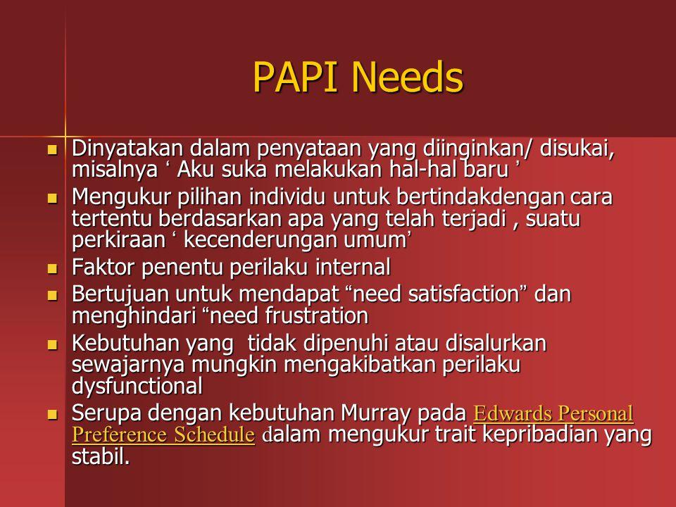 PAPI Needs Dinyatakan dalam penyataan yang diinginkan/ disukai, misalnya ' Aku suka melakukan hal-hal baru ' Dinyatakan dalam penyataan yang diinginka