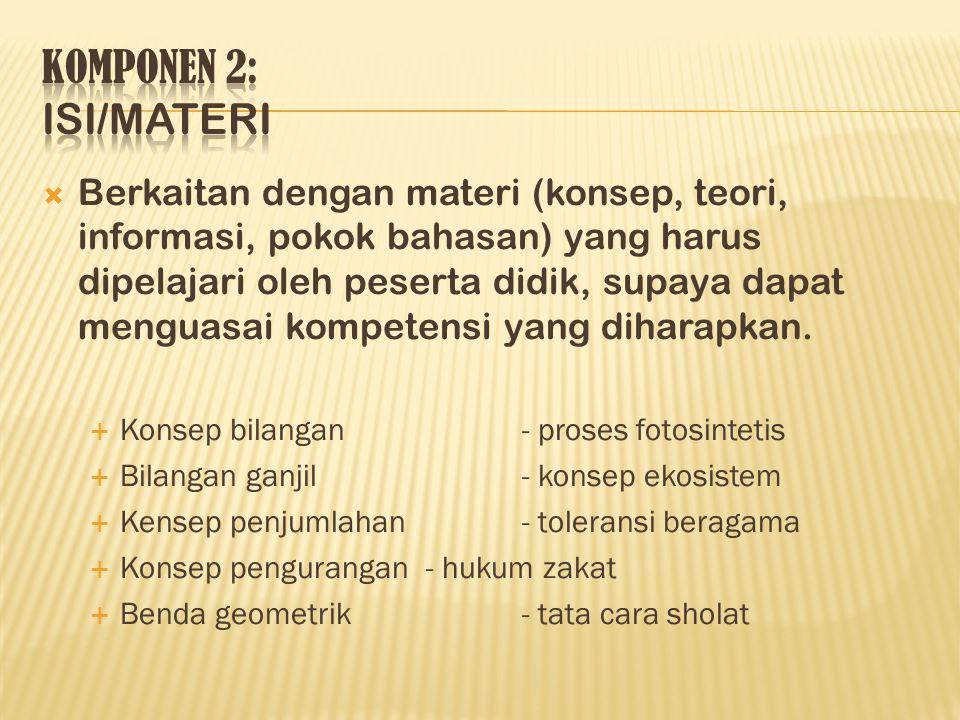 KIKDINDIKATORINDIKATOR ABK AA.1A.1.1 A.1.2 A.1.3 A.2A.2.1 A.2.2 A.2.3