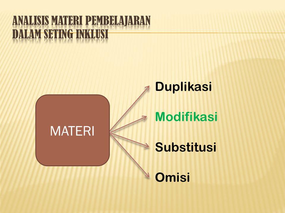  Berkaitan dengan materi (konsep, teori, informasi, pokok bahasan) yang harus dipelajari oleh peserta didik, supaya dapat menguasai kompetensi yang diharapkan.