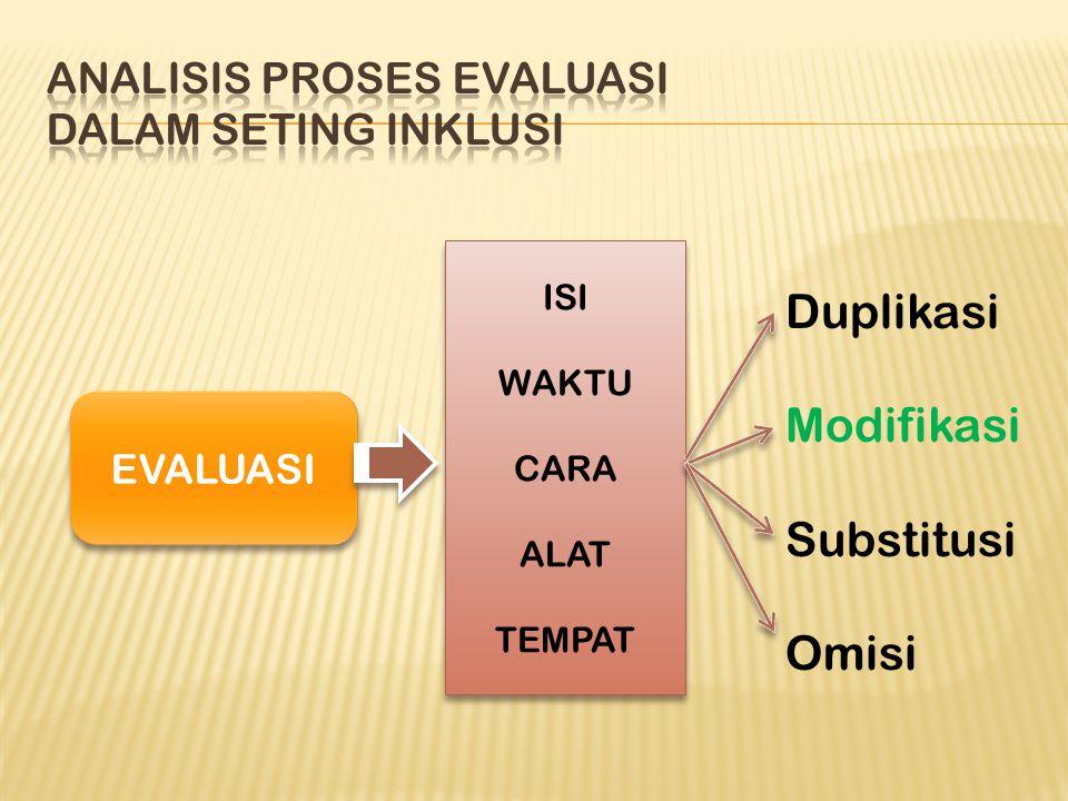  Pelaksanaan evaluasi berkaitan dengan lima aspek utama: 1. Isi 2. Waktu 3. Cara 4. Alat 5. Tempat