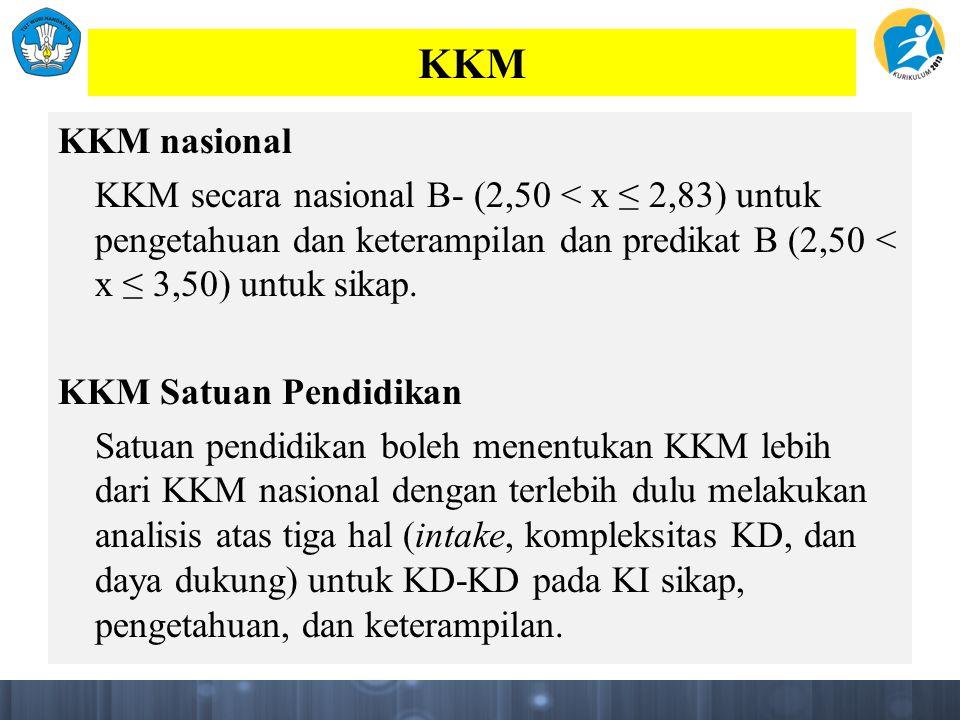 KKM KKM nasional KKM secara nasional B- (2,50 < x ≤ 2,83) untuk pengetahuan dan keterampilan dan predikat B (2,50 < x ≤ 3,50) untuk sikap.