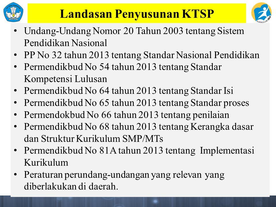 Landasan Penyusunan KTSP Undang-Undang Nomor 20 Tahun 2003 tentang Sistem Pendidikan Nasional PP No 32 tahun 2013 tentang Standar Nasional Pendidikan Permendikbud No 54 tahun 2013 tentang Standar Kompetensi Lulusan Permendikbud No 64 tahun 2013 tentang Standar Isi Permendikbud No 65 tahun 2013 tentang Standar proses Permendokbud No 66 tahun 2013 tentang penilaian Permendikbud No 68 tahun 2013 tentang Kerangka dasar dan Struktur Kurikulum SMP/MTs Permendikbud No 81A tahun 2013 tentang Implementasi Kurikulum Peraturan perundang-undangan yang relevan yang diberlakukan di daerah.
