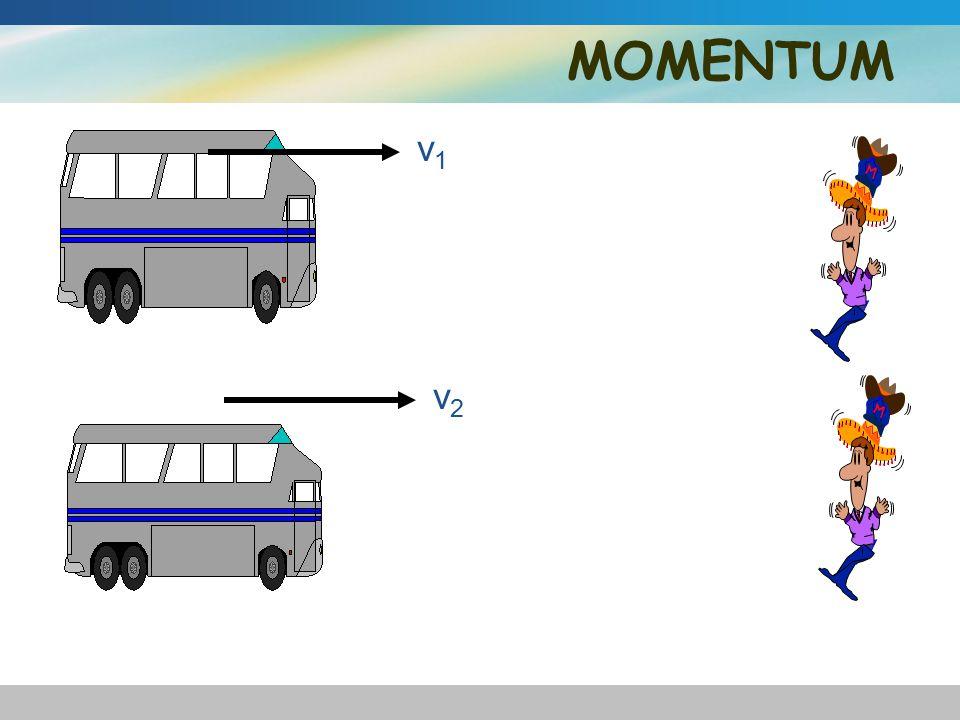 v1v1 v2v2 MOMENTUM