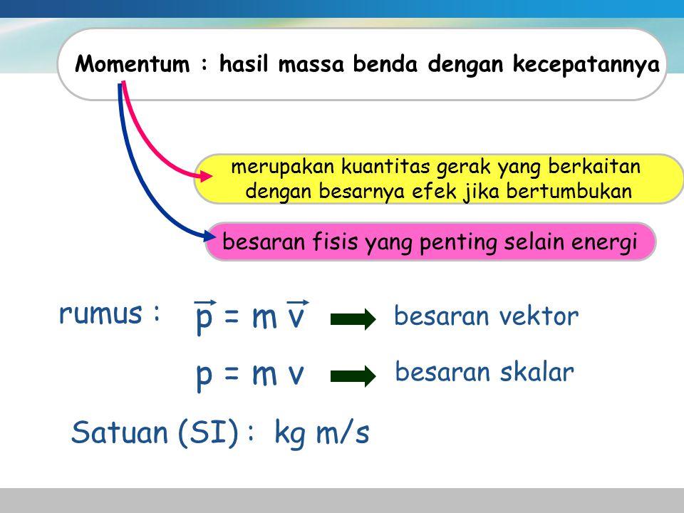 besaran fisis yang penting selain energi merupakan kuantitas gerak yang berkaitan dengan besarnya efek jika bertumbukan Momentum : hasil massa benda dengan kecepatannya rumus : p = m v besaran vektor p = m v besaran skalar Satuan (SI) : kg m/s