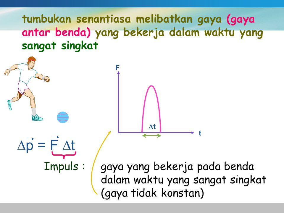 tumbukan senantiasa melibatkan gaya (gaya antar benda) yang bekerja dalam waktu yang sangat singkat  p = F  t Impuls :gaya yang bekerja pada benda dalam waktu yang sangat singkat (gaya tidak konstan) t F tt